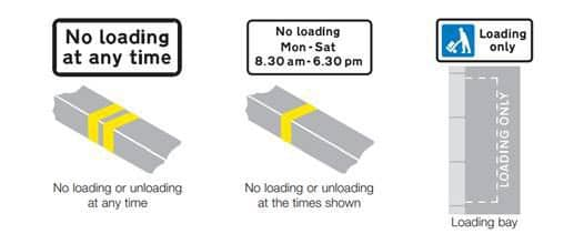 Amenda de parcare in UK si unde ai voie sa parchezi 4