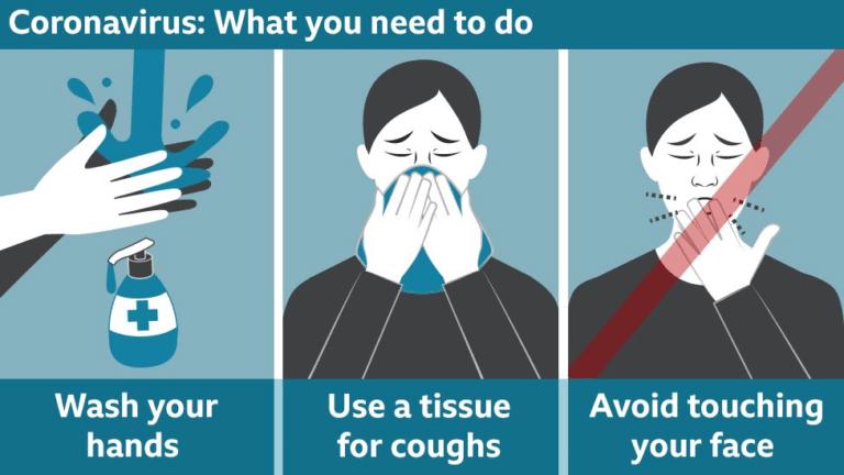 Masuri impotriva Coronavirus in UK